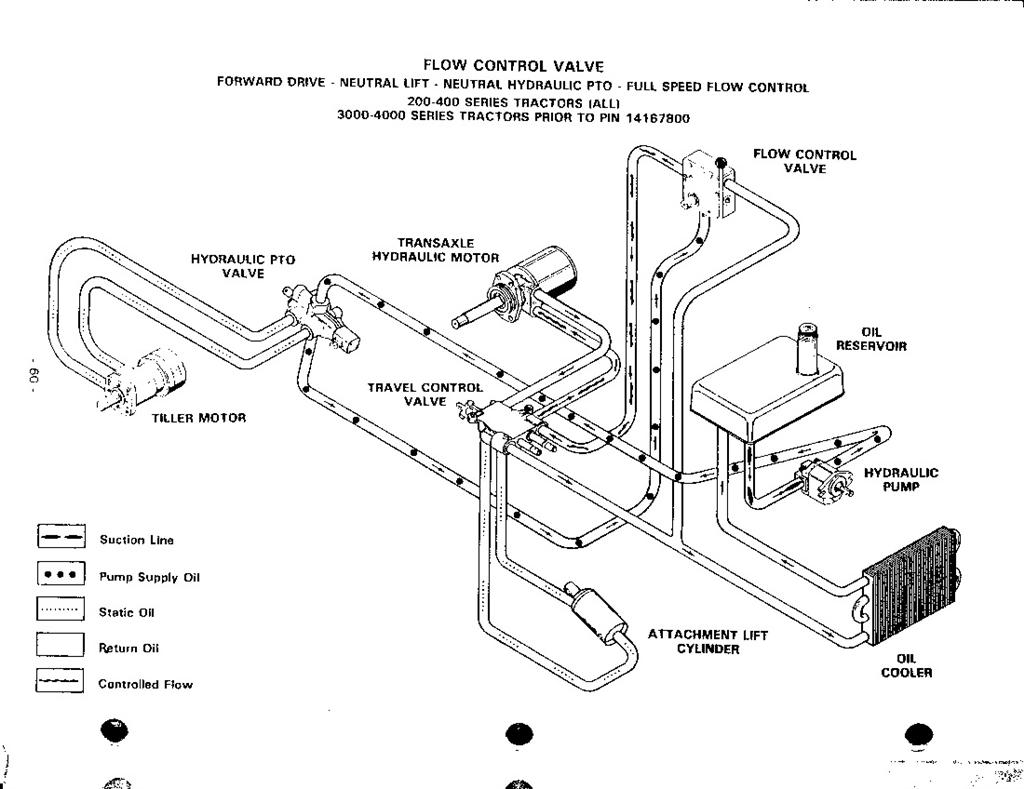 International 454 Wiring Diagram