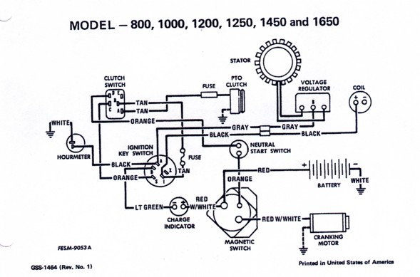 Cub Cadet Lt1042 Pto Wiring Diagram | brandforesight co
