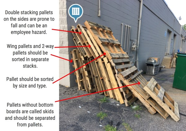 Peco Pallets Vs Chep