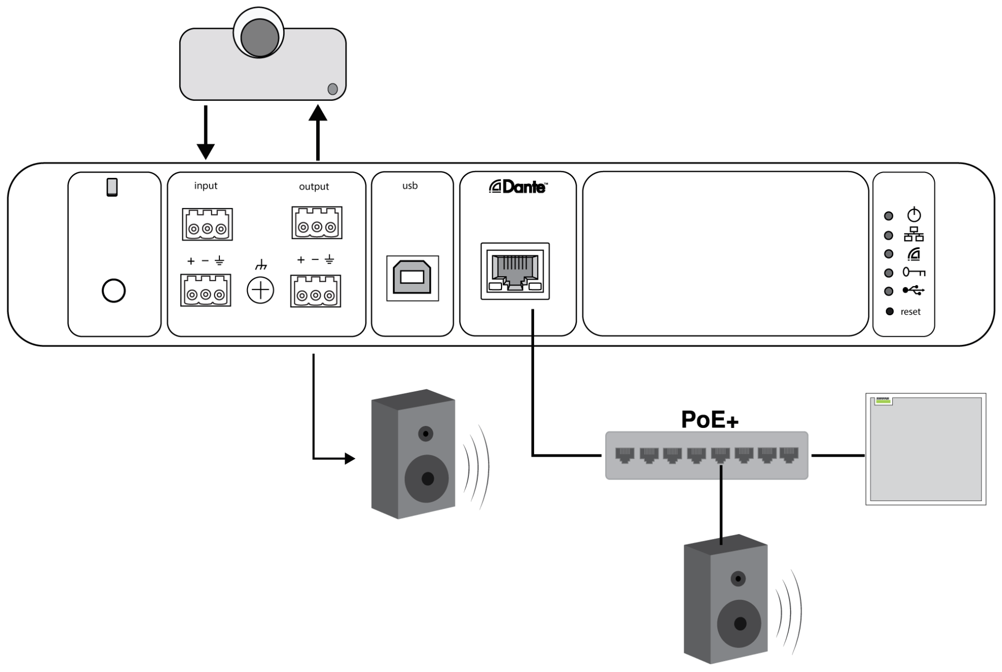 hight resolution of connect the hardware codec audio output to the p300 analog input 1 in the matrix mixer this is labeled analog from codec