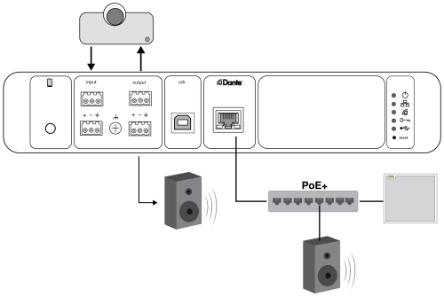 small resolution of connect the hardware codec audio output to the p300 analog input 1 in the matrix mixer this is labeled analog from codec
