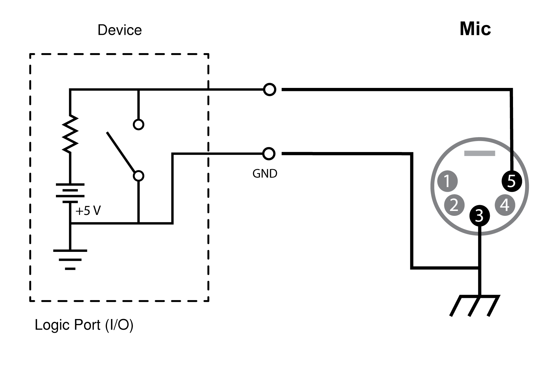 hight resolution of logic connection