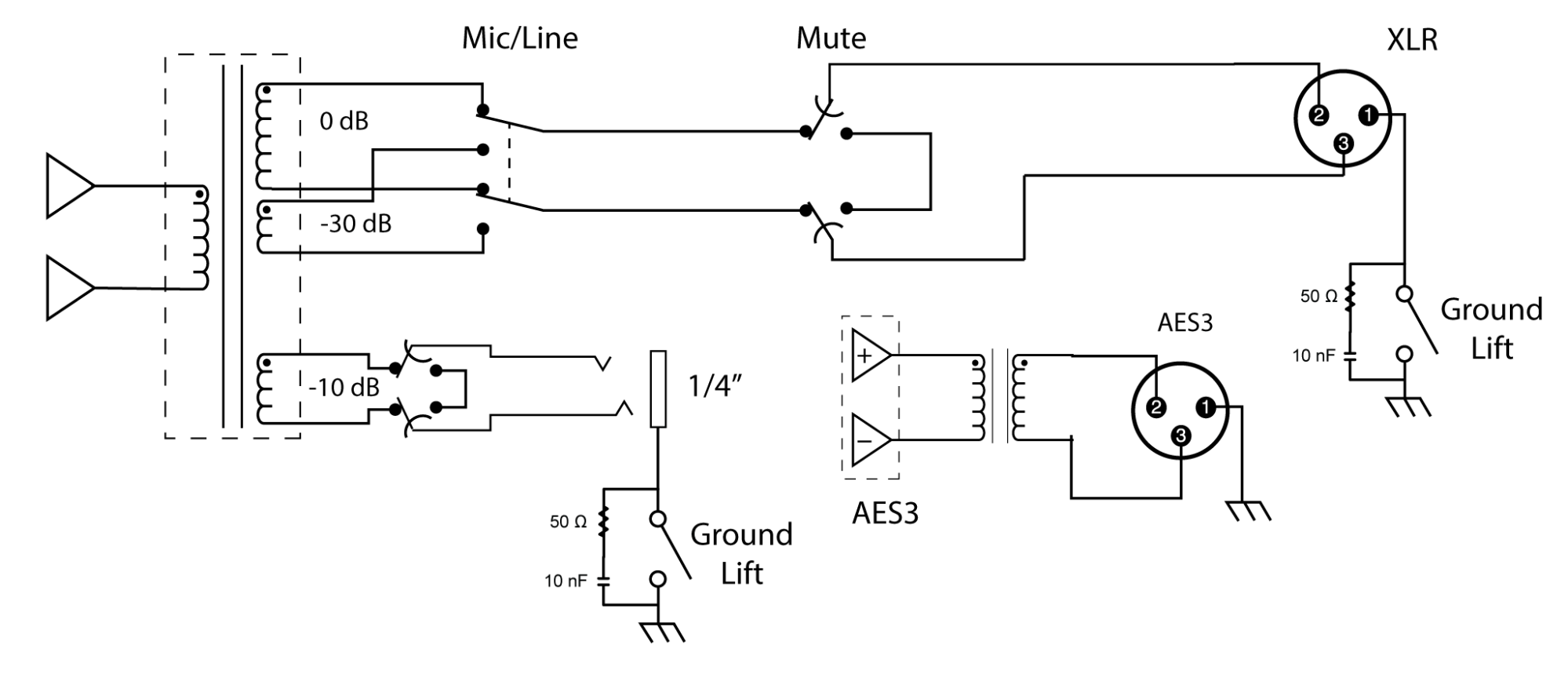hight resolution of audio output