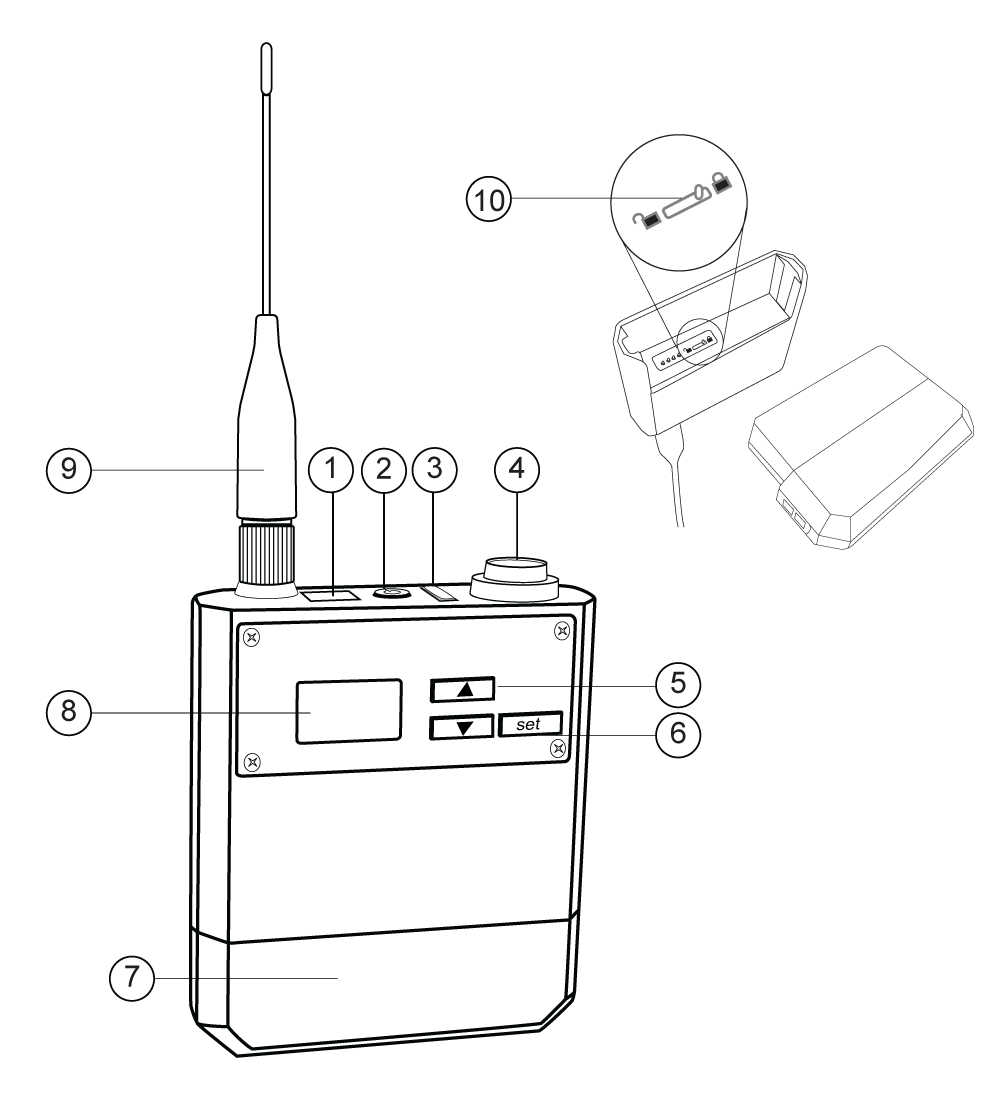 AXT100 User Guide