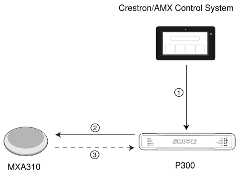 small resolution of note the mxa910 does not require set up for logic functionality