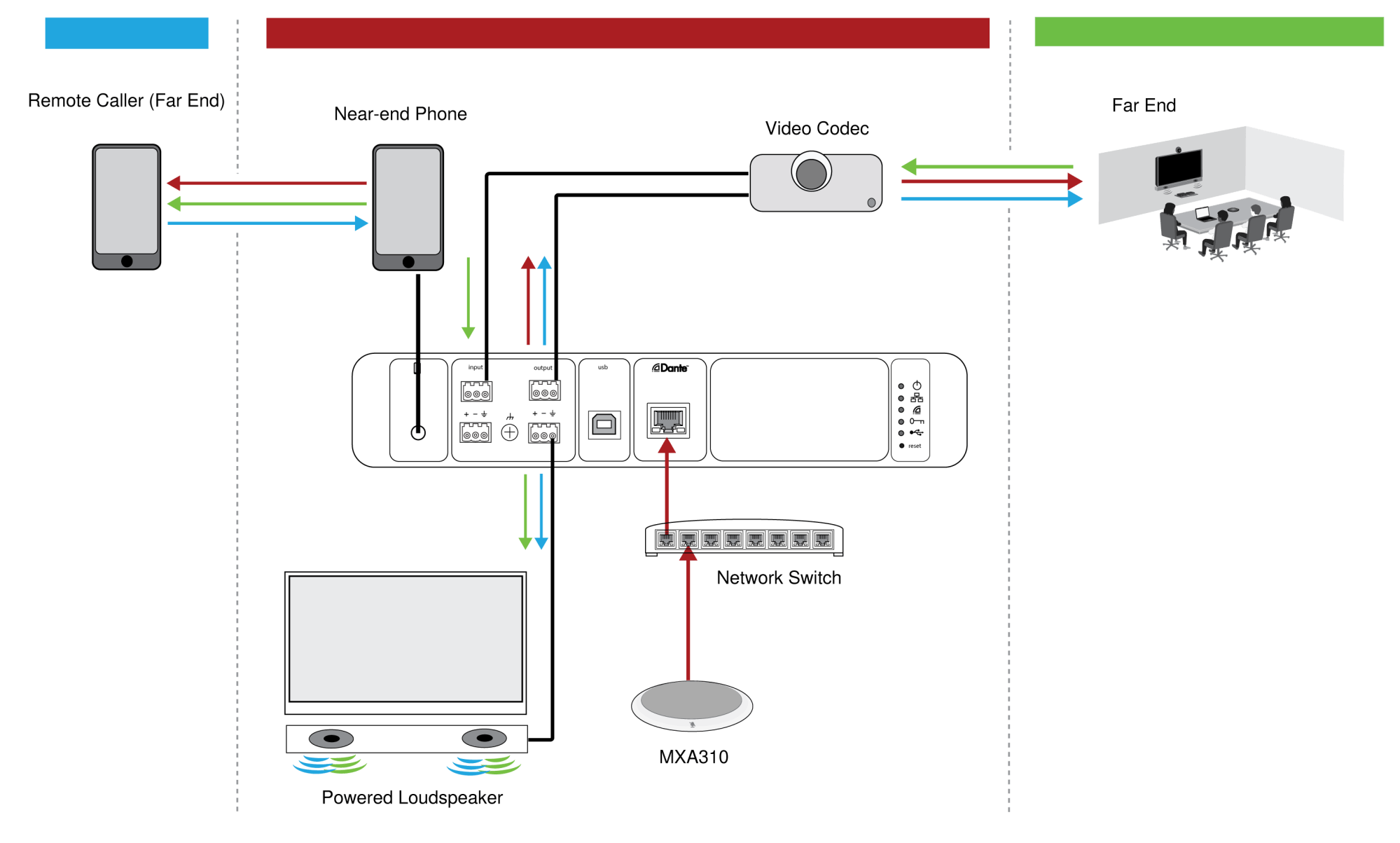hight resolution of input source channel output destination channel
