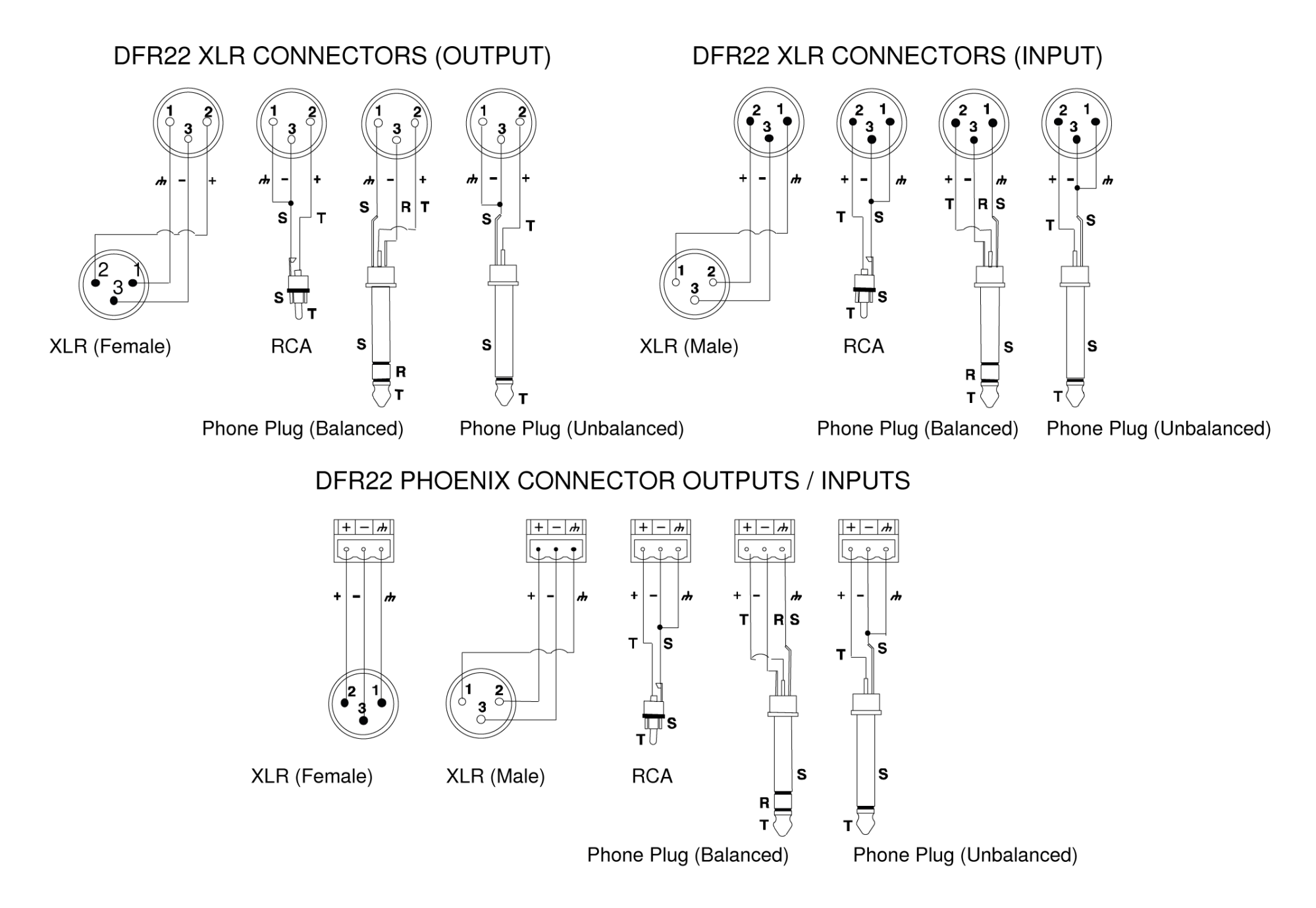 hight resolution of audio connections