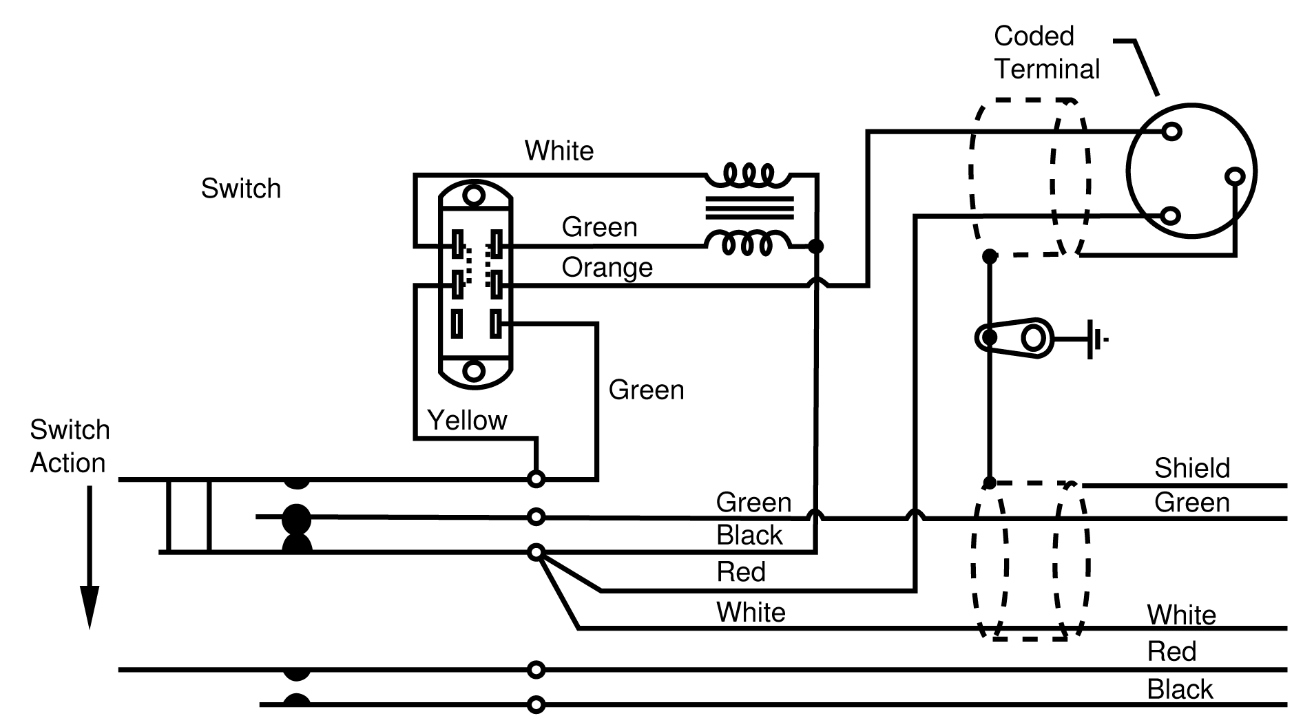 raven 660 wiring diagram electrical wiring library