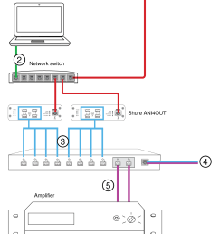 shure 444 microphone wiring diagram hecho wiring diagram technic shure 444 mic wiring diagram [ 1296 x 2092 Pixel ]
