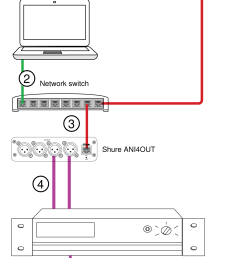 array microphone to network switch shure publications  [ 1296 x 2396 Pixel ]