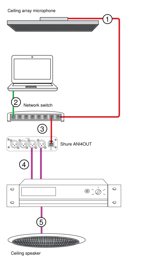 small resolution of  array microphone to network switch shure publications
