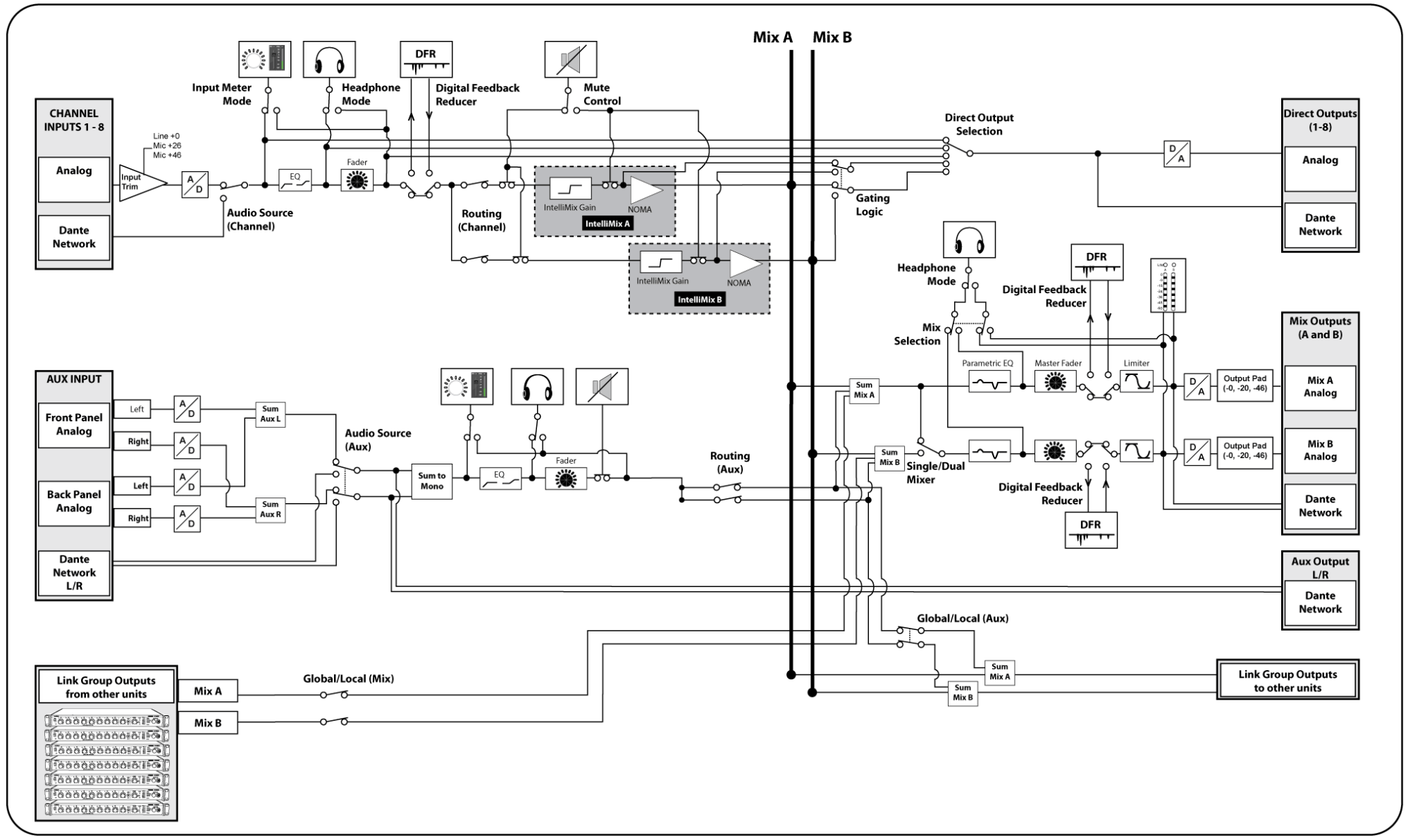 hight resolution of signal path diagram