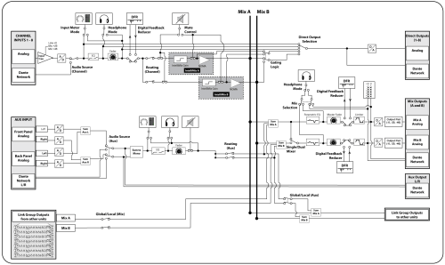 small resolution of signal path diagram