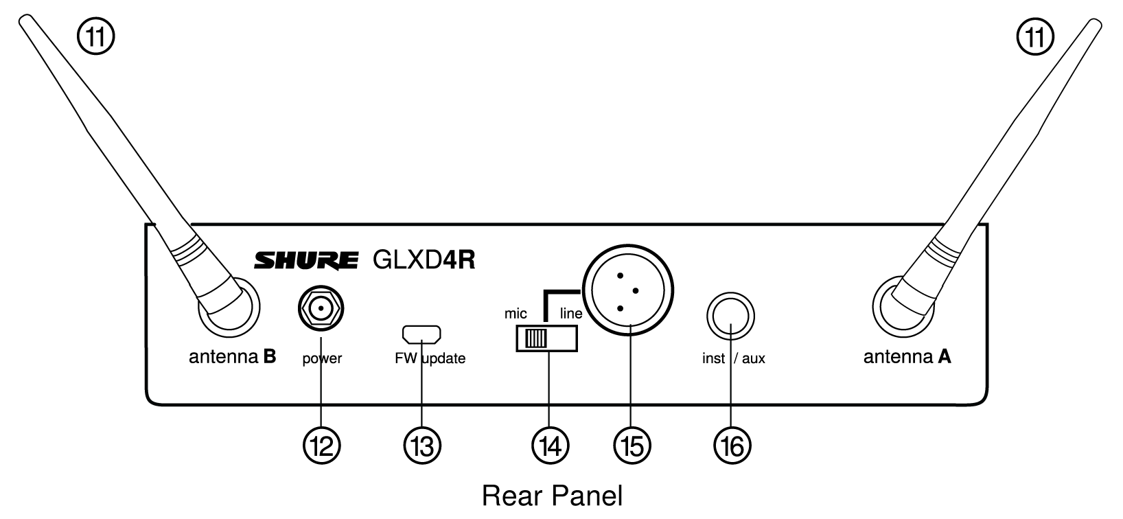 hight resolution of receiver controls and connectors