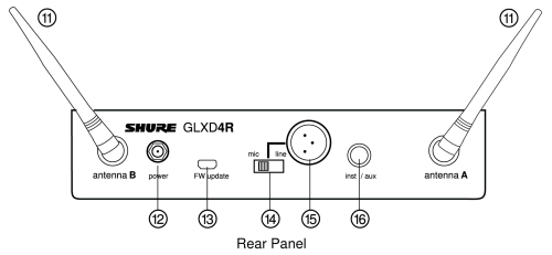 small resolution of receiver controls and connectors