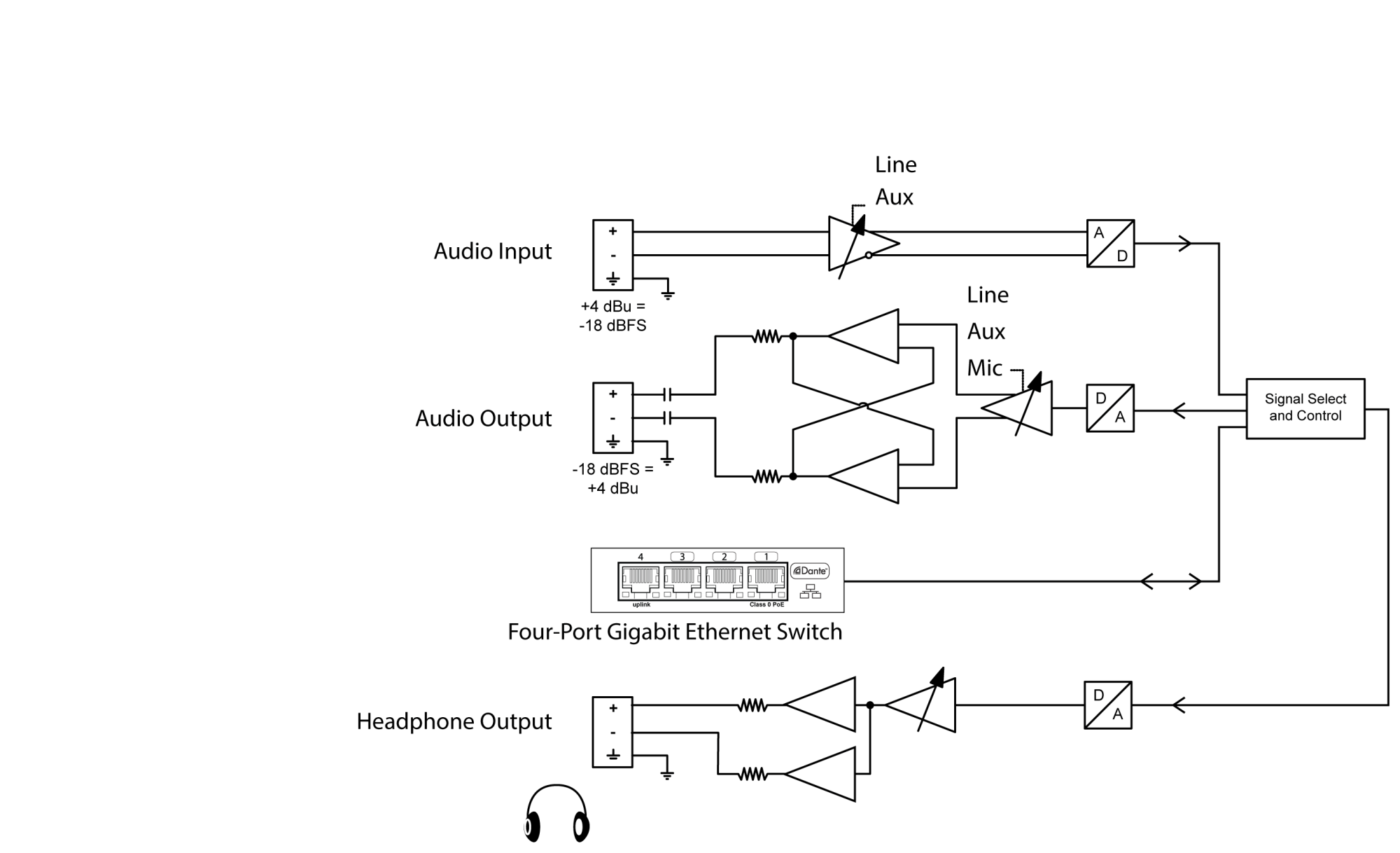 hight resolution of 4 pair microphone wiring diagram