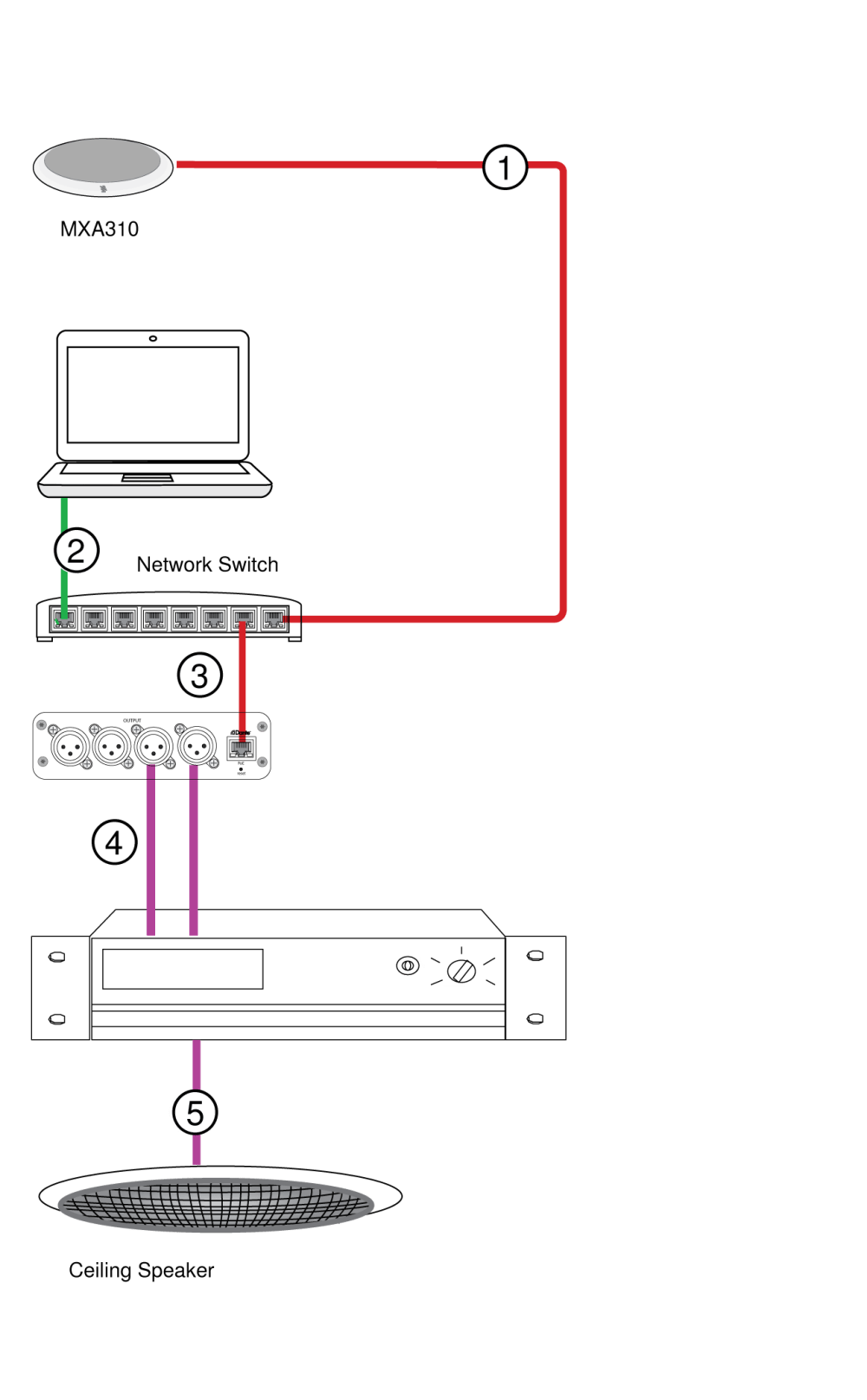 medium resolution of  microphone to network switch