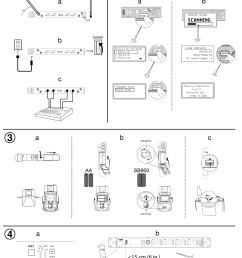 quickstart instructions shure publications user guides ulx d dual and quad quickstart instructions shure 4 pin mini xlr wiring diagram xlr connector  [ 1492 x 1904 Pixel ]