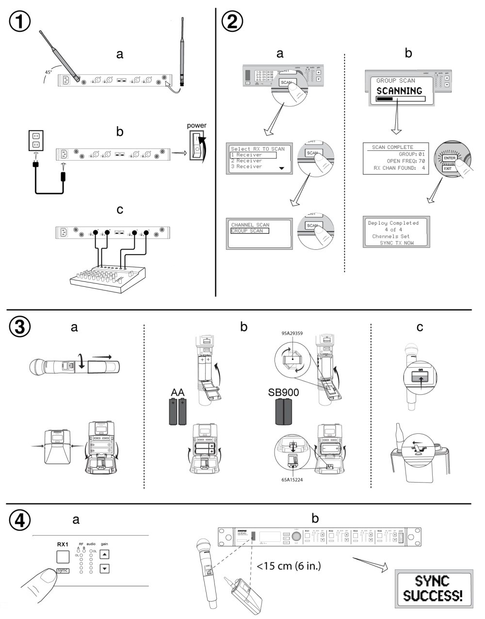 medium resolution of quickstart instructions shure publications user guides ulx d dual and quad quickstart instructions shure 4 pin mini xlr wiring diagram xlr connector