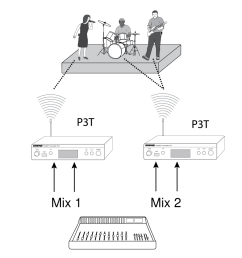 tip to simplify setup in applications that involve multiple transmitters shure offers the p3ac antenna and power distribution system which supplies up to  [ 904 x 1008 Pixel ]