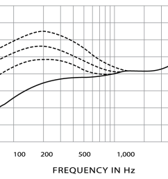 typical frequency response typical polar pattern wiring diagram [ 1400 x 672 Pixel ]