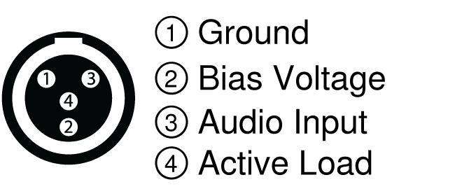ULX-D Dual and Quad User Guide