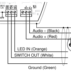 Microphone Wire Diagram Phone Plug Wiring Shure Publications User Guides Mx400d