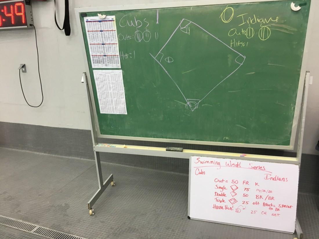 Swimming Baseball on chalkboard and whiteboard.