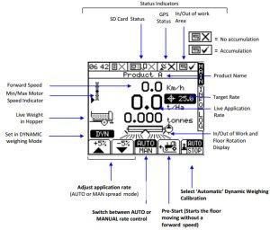 Digi-Star NT8000i Scale Indicator