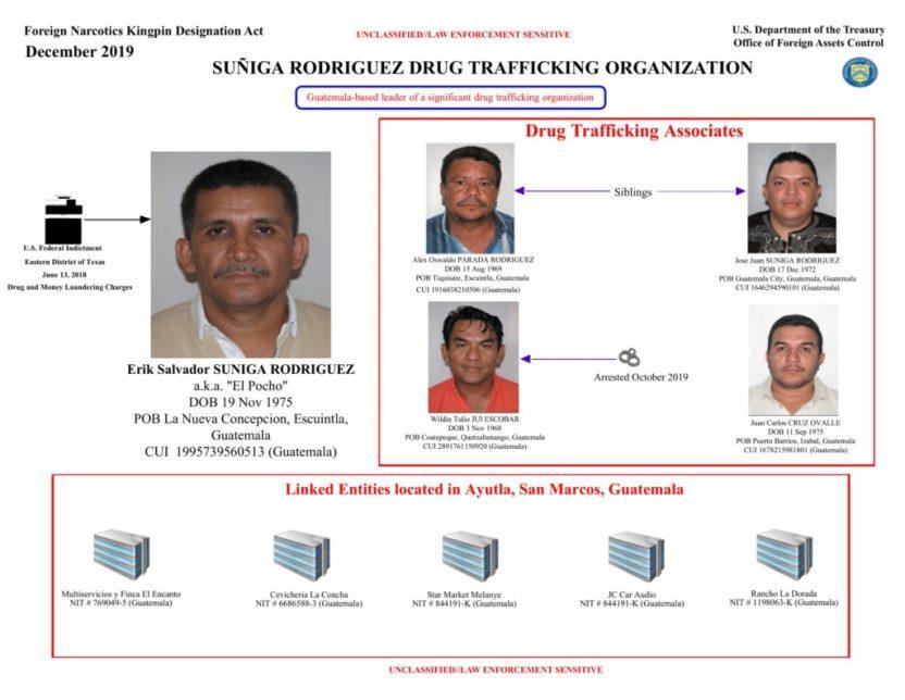 Resultado de imagen para los pochos guatemala