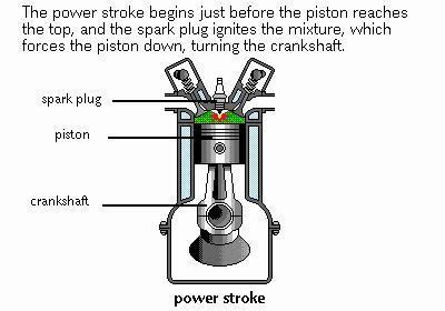 2 Stroke Engine Diagram Label, 2, Free Engine Image For
