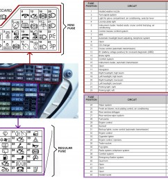 2012 vw cc fuse box wiring diagram list 2012 vw pat fuse diagram [ 1500 x 1238 Pixel ]