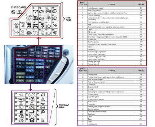 small resolution of 2012 vw cc fuse box wiring diagram list 2012 vw pat fuse diagram