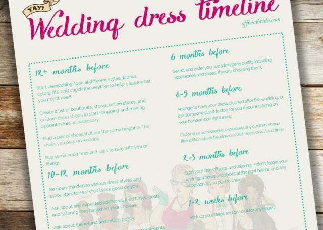 Shopping 'til We Rock: The Big Wedding Dress Timeline