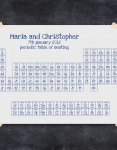 Periodic table of elements seating chart printable file custom science geek plan assignment board poster also rh weddbook