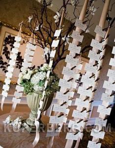 Wedding seating chart ideas also weddbook rh ardbook