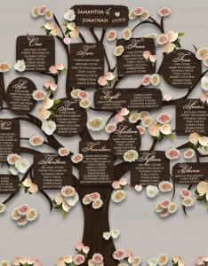 Wedding table plan printable tree seating  diy chart ideas wood effect print trim backgrounds also rh weddbook