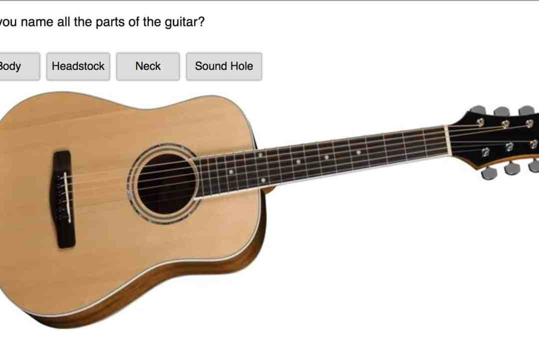 Main Parts Of A Guitar And What They Do