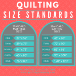 Standard Quilt Sizes Twin Full Queen King And More Quilting Company