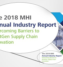 for this year s annual conference we re building off of the themes we identified in the 2018 mhi annual industry report which you can get for free  [ 1500 x 968 Pixel ]