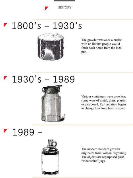 HeraldUrena-LOHOCLA-history.jpg