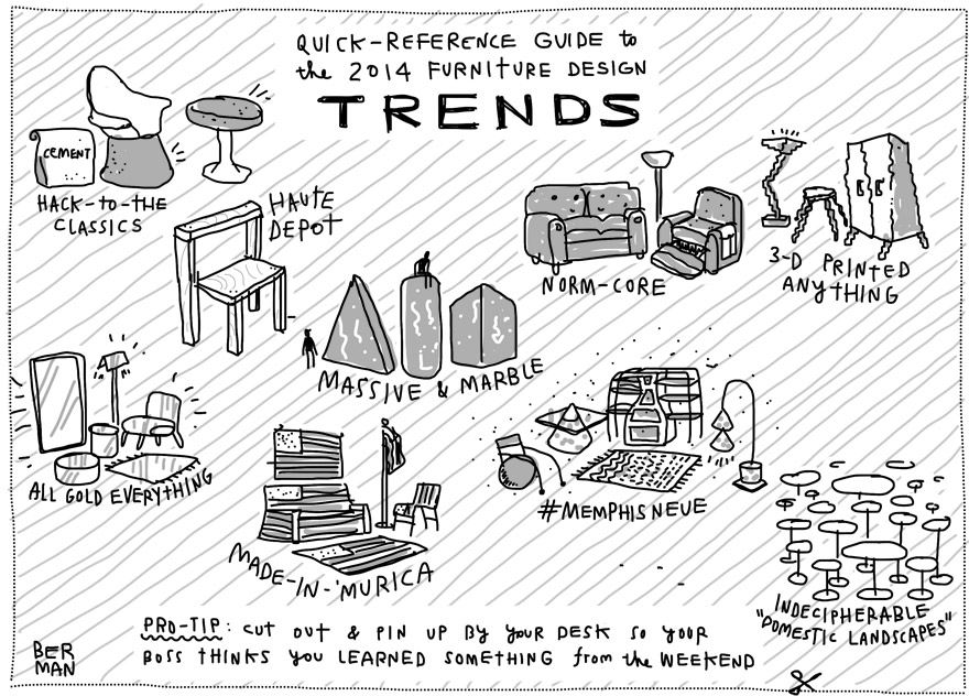 Sketchnotes: Quick-Reference Guide to the 2014 Furniture