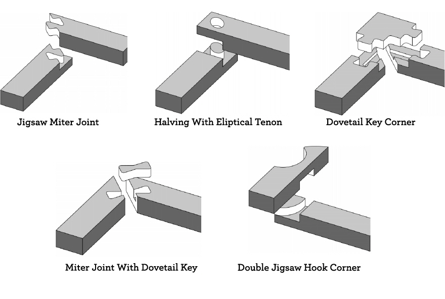 Image Result For Typical Wood Joints