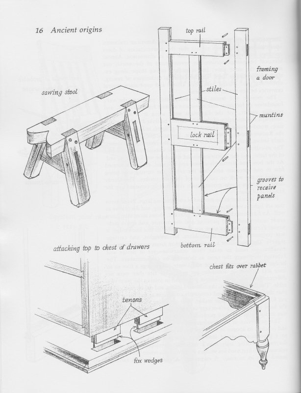 Hand Tool School #27: When You Had to Build Your Own