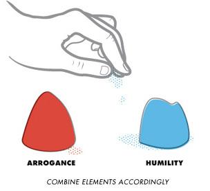 Arrogance + Humility