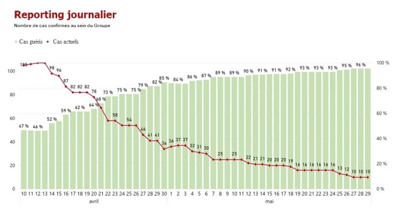 Graphe4