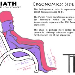 Ergonomic Chair Data Glamorous Elegance Covers Ergonomics Diagram Wiring Uni Derby Year 3 Flat Pack Table By Chris Newberry At Specifications