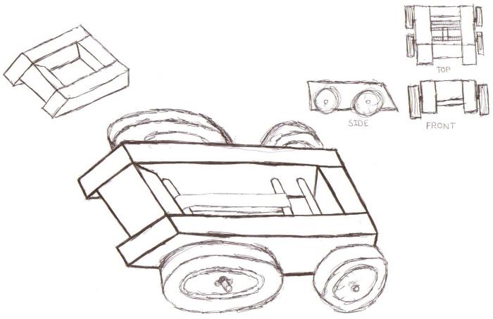 6th Grade Design Tech