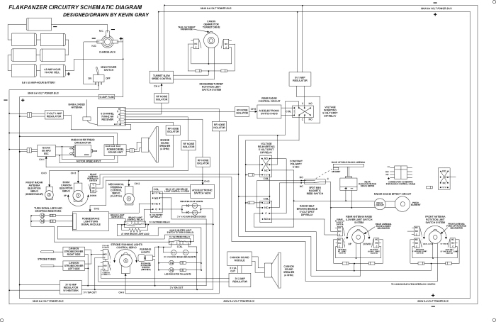 Pin Wiring Harness Diagram Rs232 Pinout 9 Connector Wiring