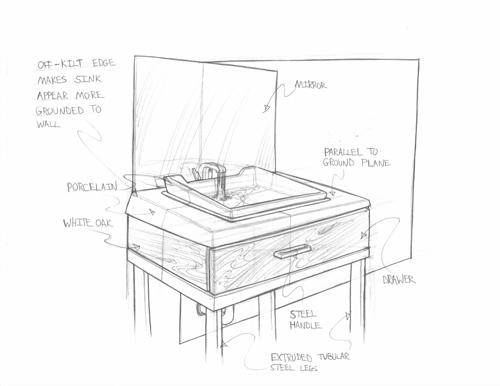 Kohler brand study and concept sketches by John Asquith at